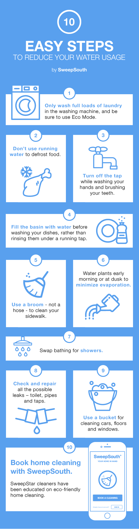 infographic_savewater