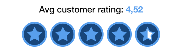 Newsletter_PopularExtraTasks_Rating (1)