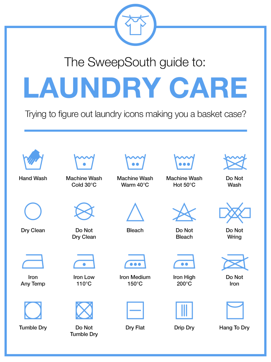 Infographic_LaundryCare